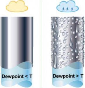 Condensation Industrial Humidifier