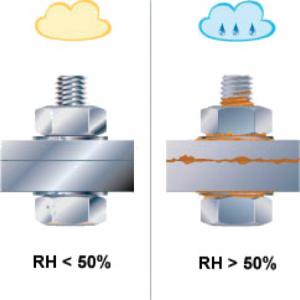 Luchtdrogen corrosie - industriële luchtdroger