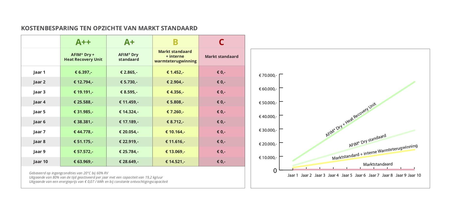 Kostenbesparing-NL