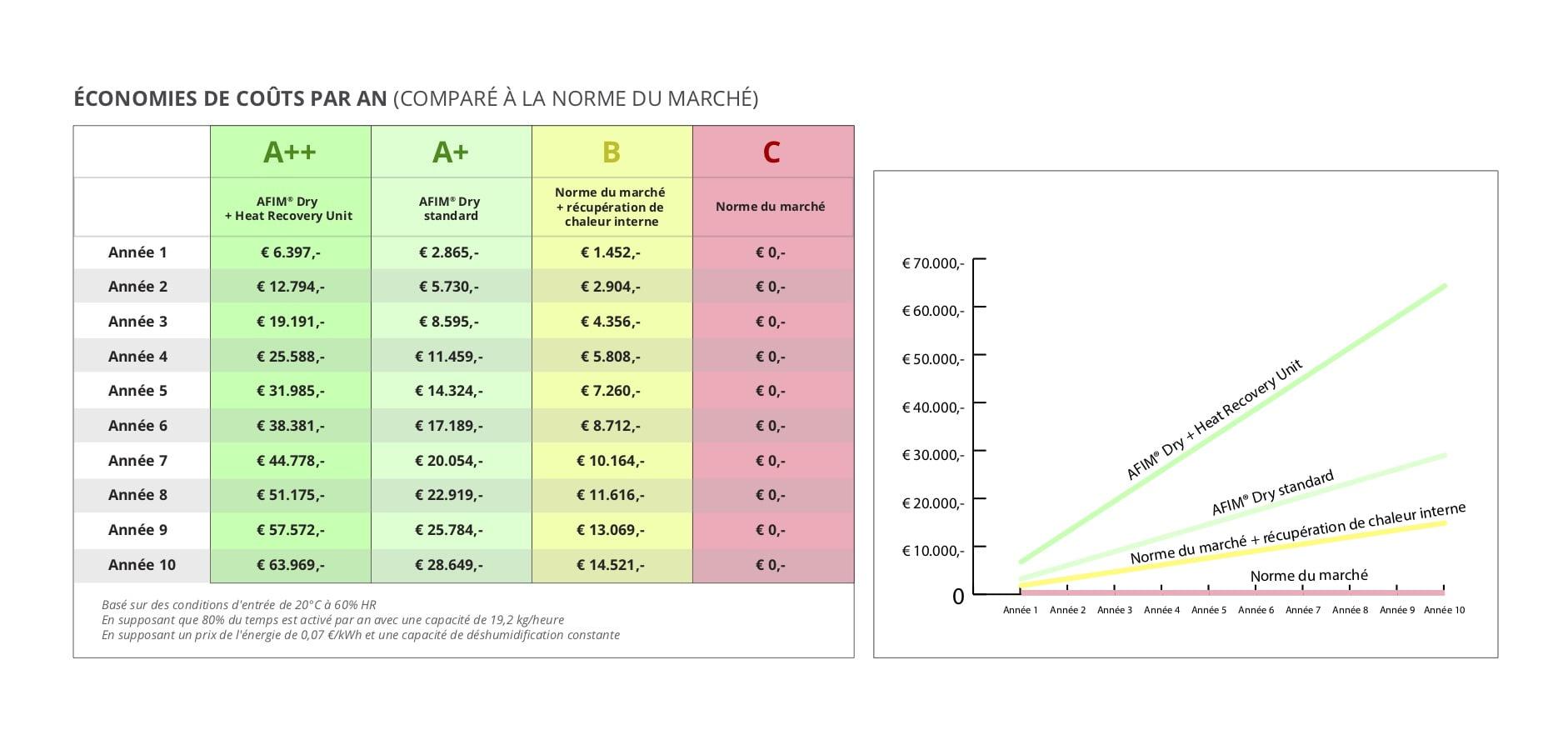 Table-d'économie-FR